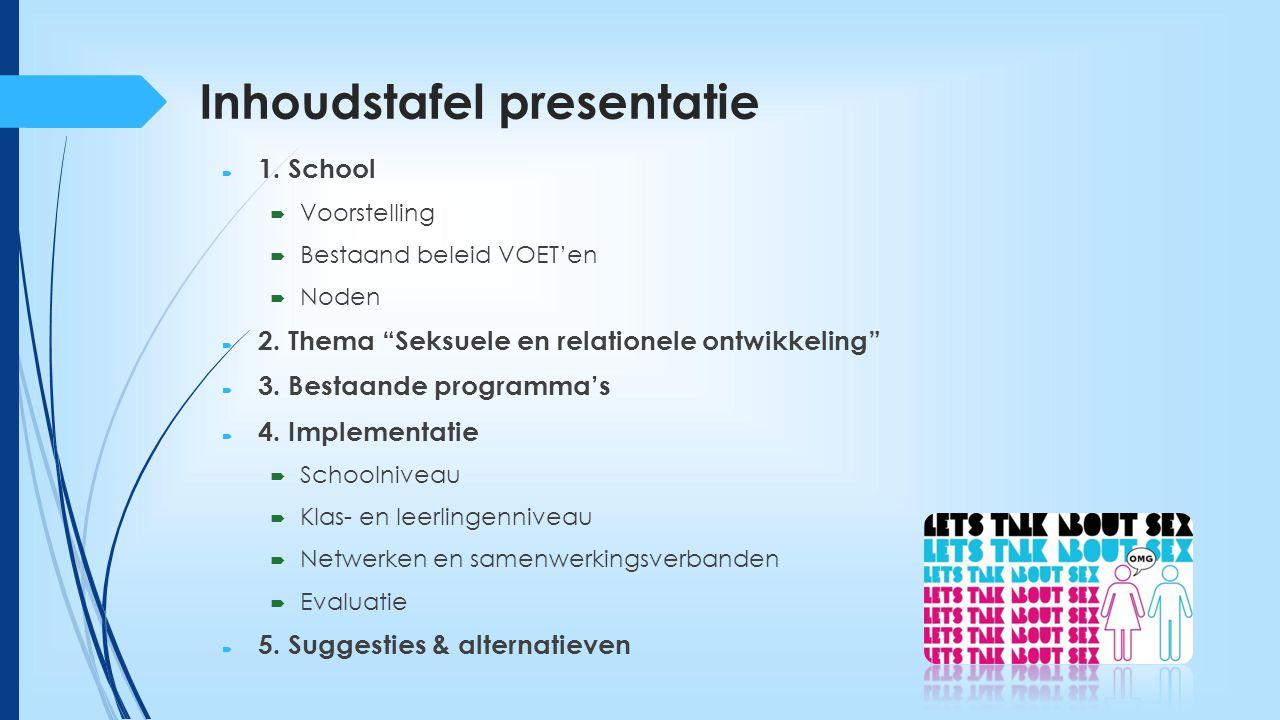 Inhoudstafel presentatie