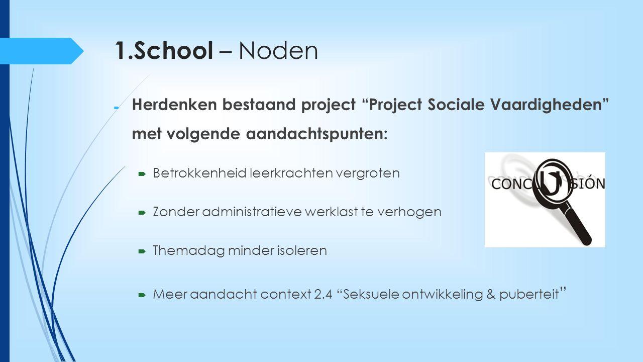 9 1.School – Noden. Herdenken bestaand project Project Sociale Vaardigheden met volgende aandachtspunten: