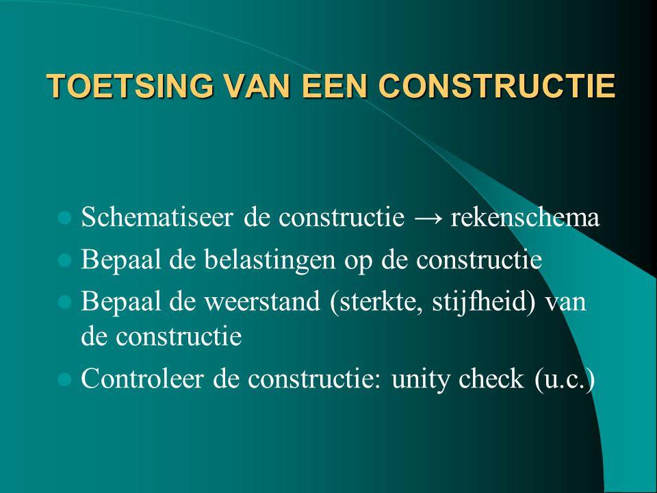 TOETSING VAN EEN CONSTRUCTIE