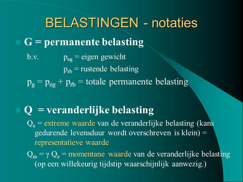 BELASTINGEN - notaties
