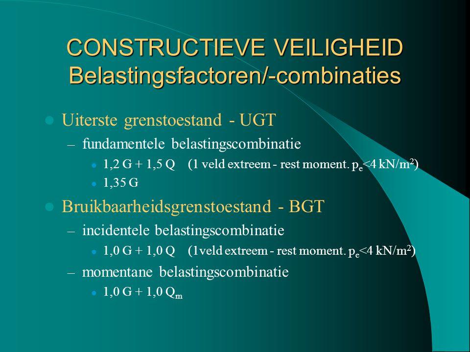 CONSTRUCTIEVE VEILIGHEID Belastingsfactoren/-combinaties