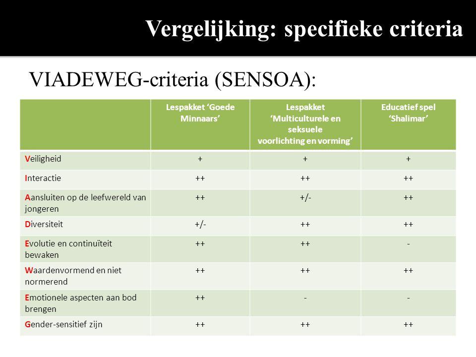 Vergelijking: specifieke criteria