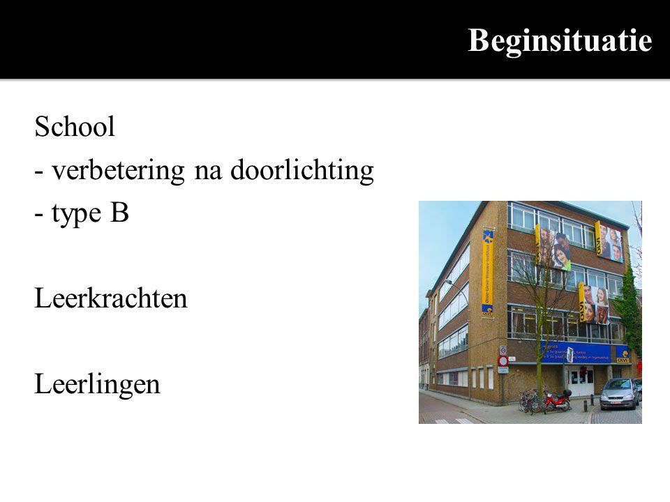Beginsituatie School verbetering na doorlichting type B Leerkrachten