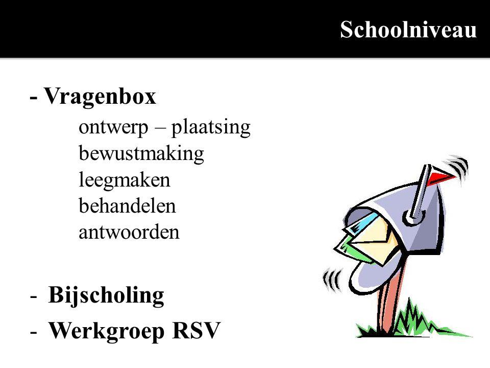 Schoolniveau - Vragenbox ontwerp – plaatsing bewustmaking leegmaken behandelen antwoorden.