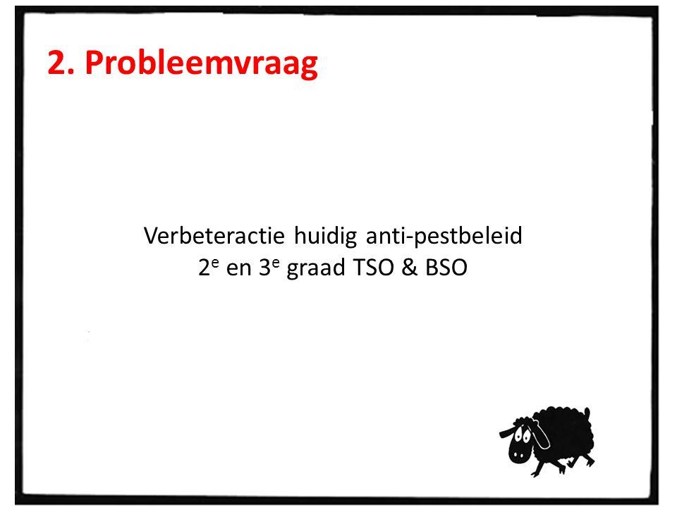 Verbeteractie huidig anti-pestbeleid