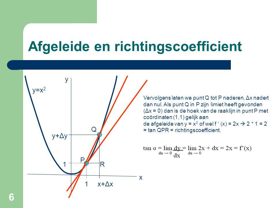Afgeleide en richtingscoefficient