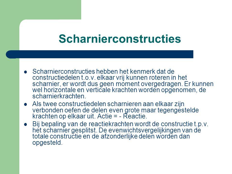 Scharnierconstructies