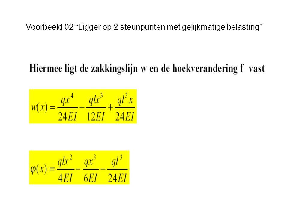 Voorbeeld 02 Ligger op 2 steunpunten met gelijkmatige belasting