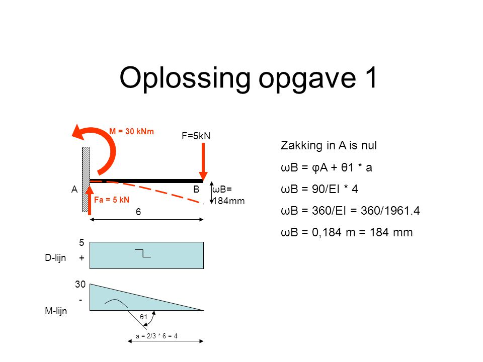 Oplossing opgave 1 Zakking in A is nul ωB = φA + θ1 * a ωB = 90/EI * 4