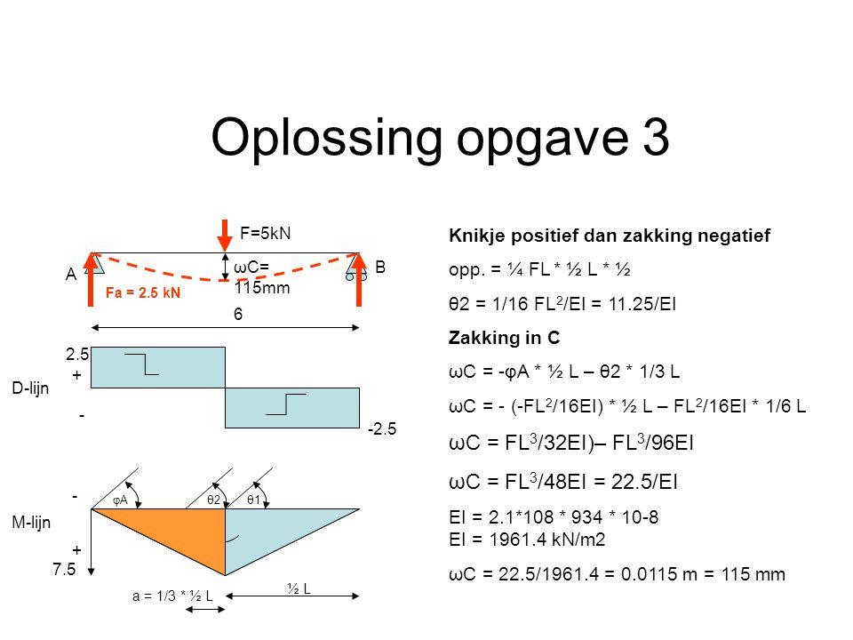 Oplossing opgave 3 ωC = FL3/32EI)– FL3/96EI ωC = FL3/48EI = 22.5/EI