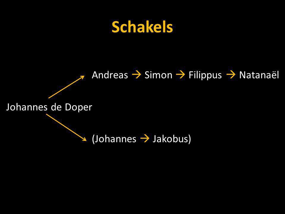 Schakels Andreas  Simon  Filippus  Natanaël Johannes de Doper (Johannes  Jakobus)
