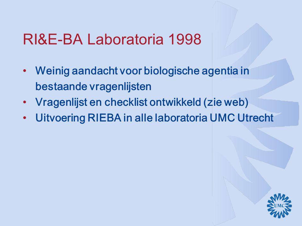 RI&E-BA Laboratoria 1998 Weinig aandacht voor biologische agentia in bestaande vragenlijsten. Vragenlijst en checklist ontwikkeld (zie web)
