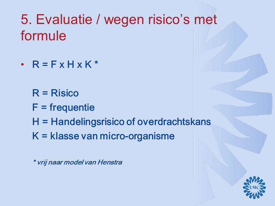 5. Evaluatie / wegen risico's met formule