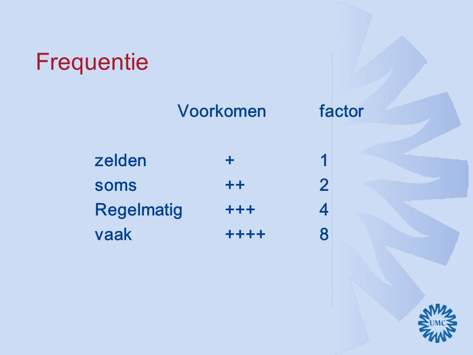 Frequentie Voorkomen factor zelden + 1 soms ++ 2 Regelmatig +++ 4