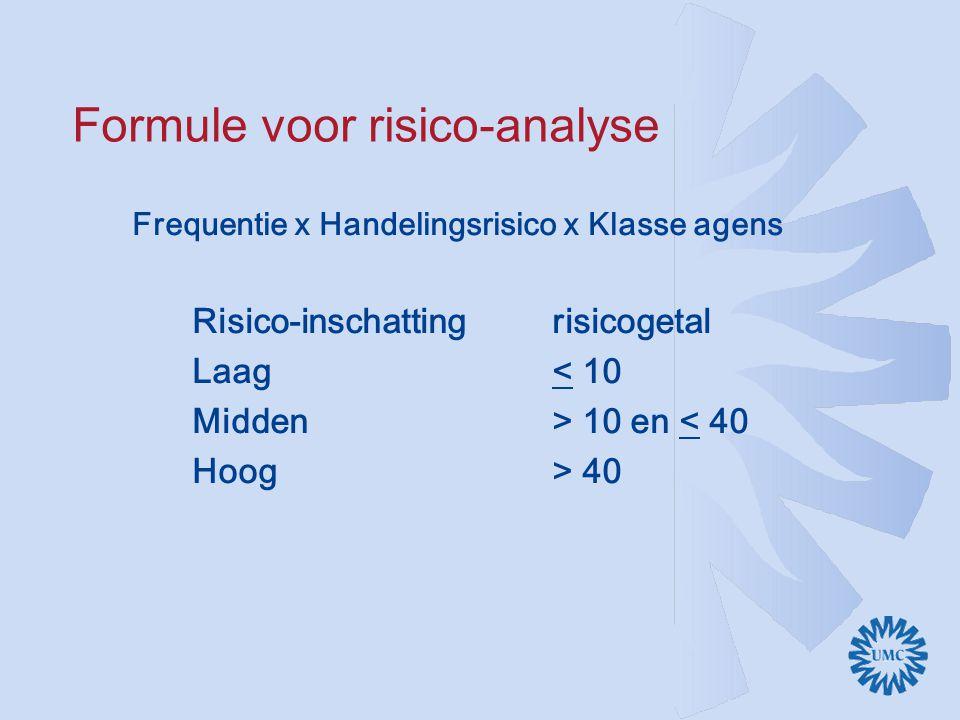 Formule voor risico-analyse