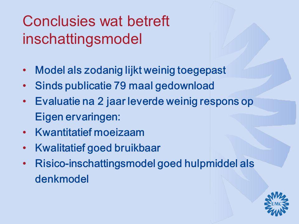 Conclusies wat betreft inschattingsmodel