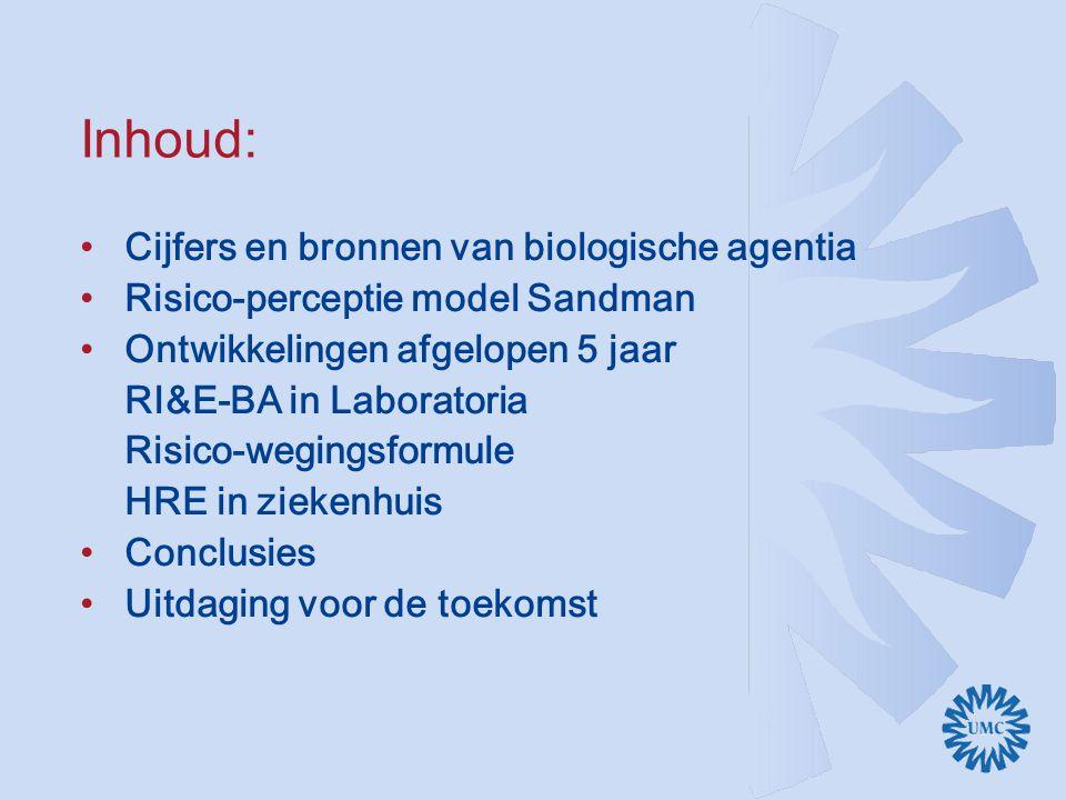 Inhoud: Cijfers en bronnen van biologische agentia
