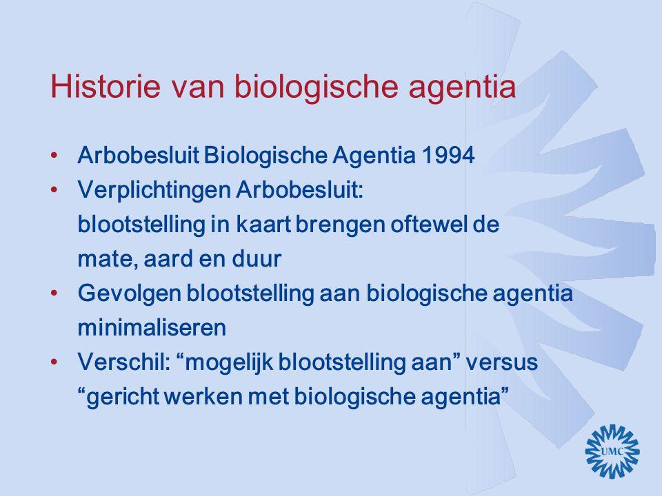 Historie van biologische agentia