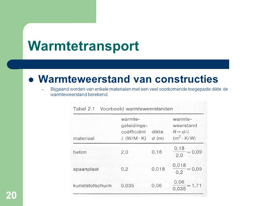 Warmtetransport Warmteweerstand van constructies