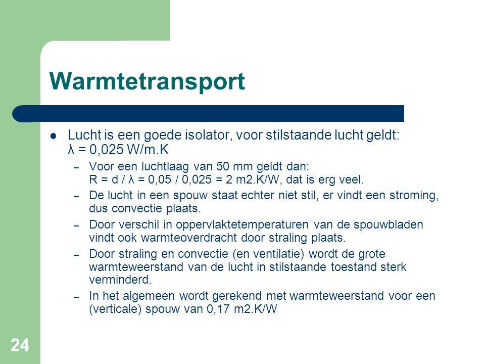 Warmtetransport Lucht is een goede isolator, voor stilstaande lucht geldt: λ = 0,025 W/m.K.