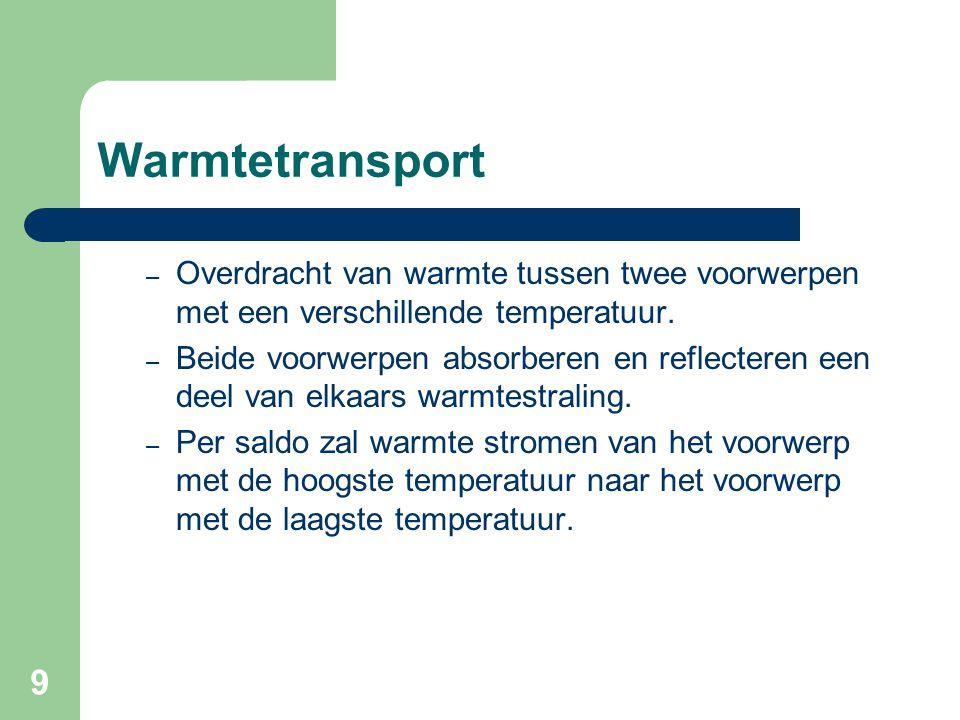 Warmtetransport Overdracht van warmte tussen twee voorwerpen met een verschillende temperatuur.