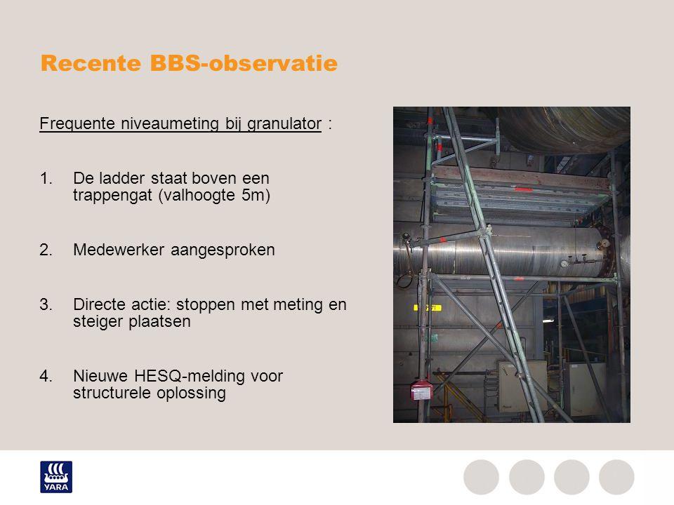 Recente BBS-observatie