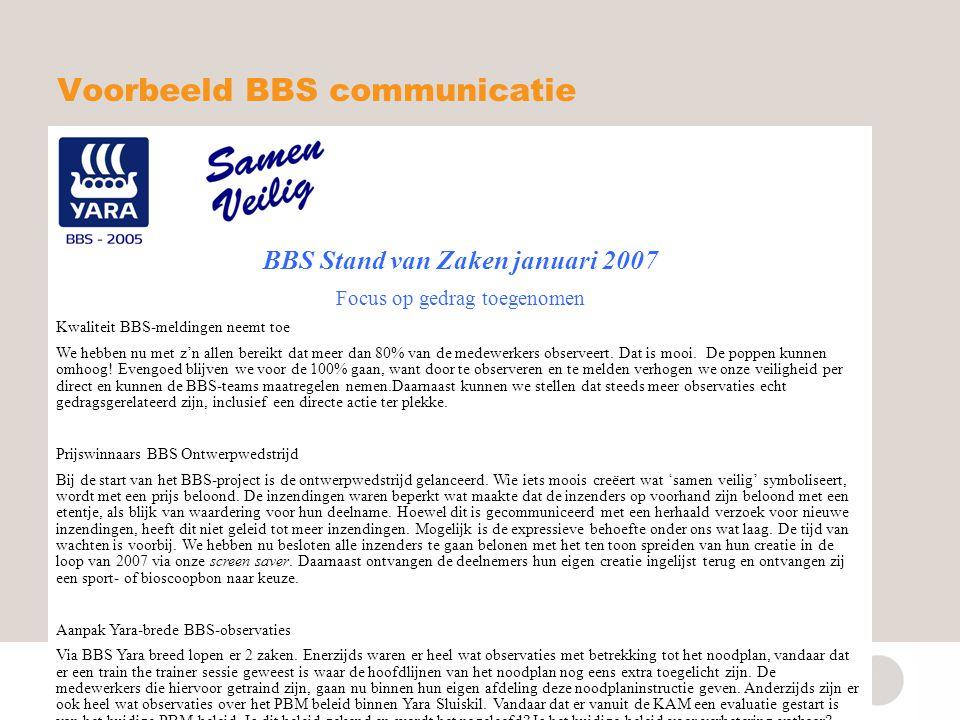 Voorbeeld BBS communicatie