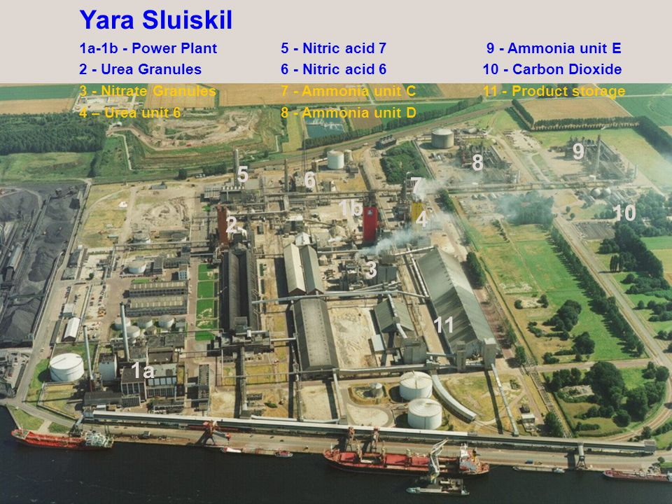 Yara Sluiskil 1a-1b - Power Plant 5 - Nitric acid 7 9 - Ammonia unit E. 2 - Urea Granules 6 - Nitric acid 6 10 - Carbon Dioxide.