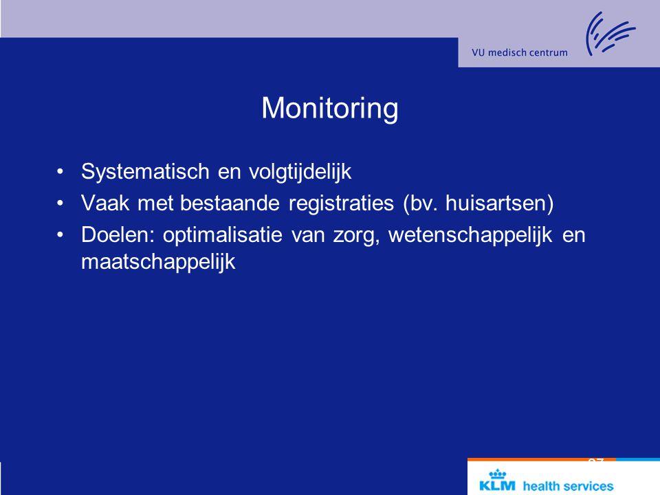 Monitoring Systematisch en volgtijdelijk