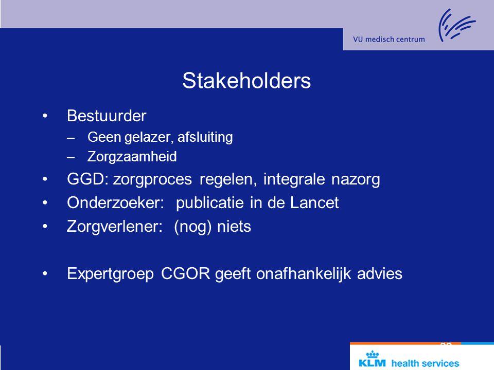 Stakeholders Bestuurder GGD: zorgproces regelen, integrale nazorg