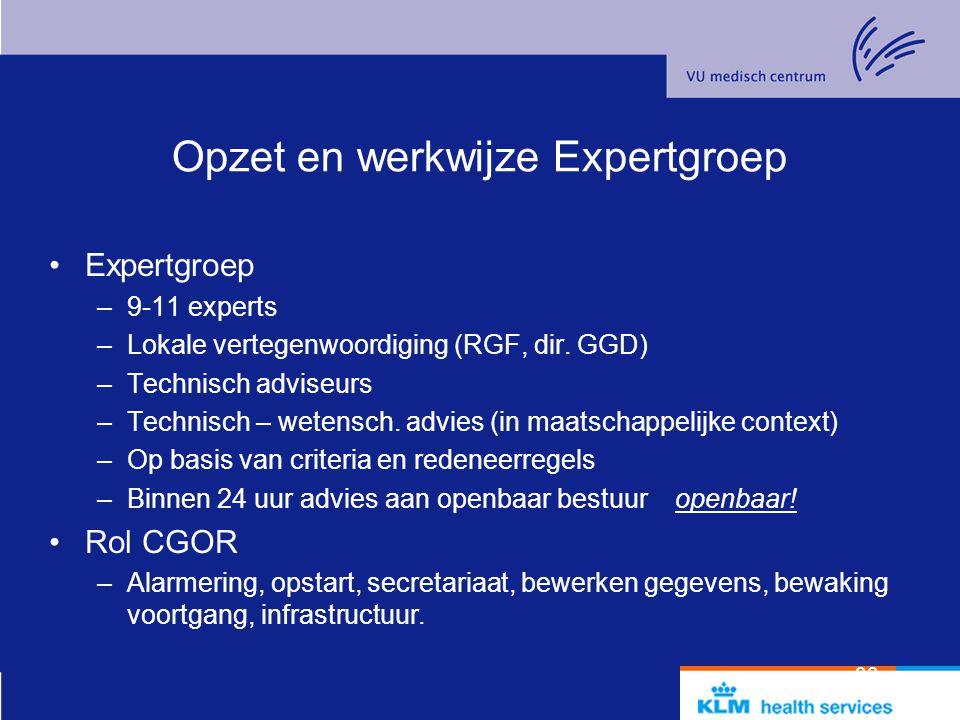 Opzet en werkwijze Expertgroep