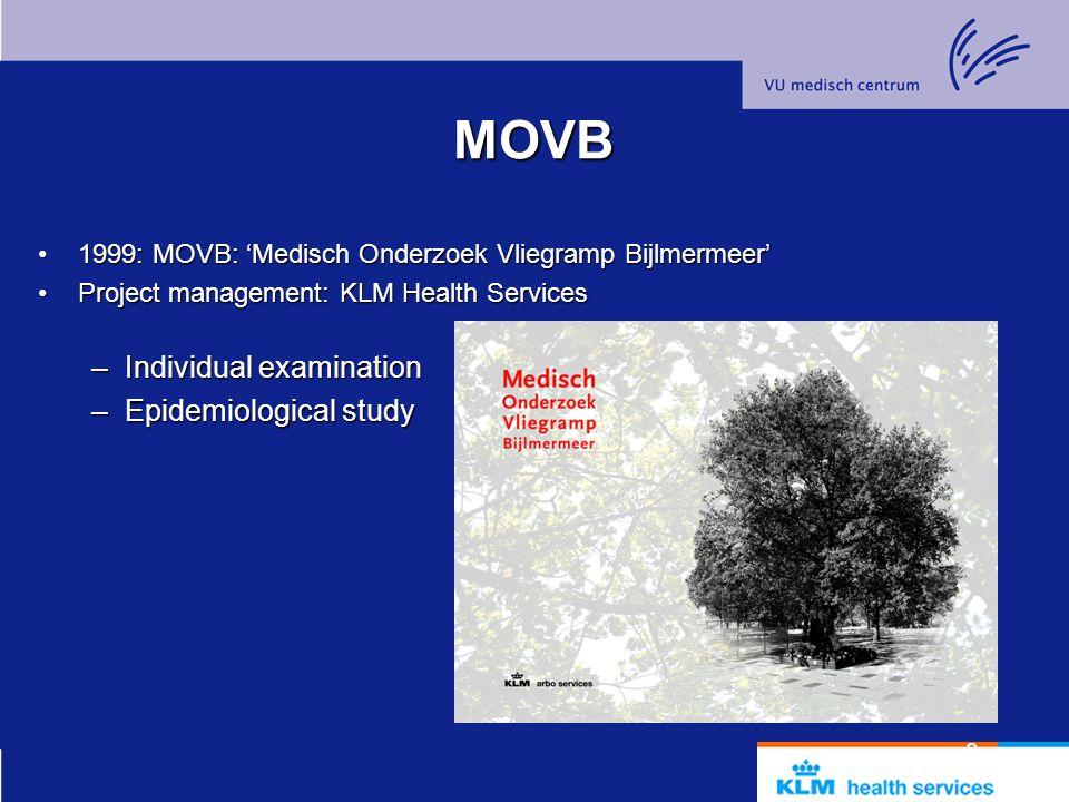 MOVB Individual examination Epidemiological study