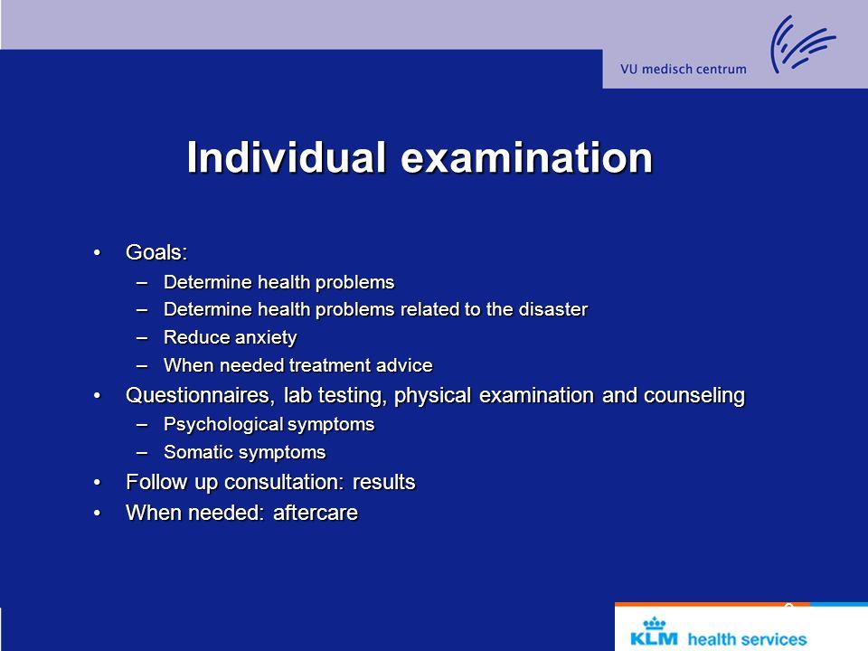 Individual examination