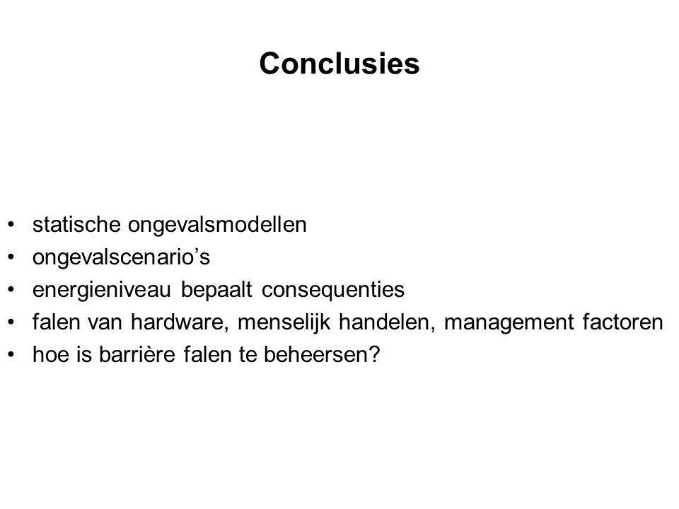 Conclusies statische ongevalsmodellen ongevalscenario's