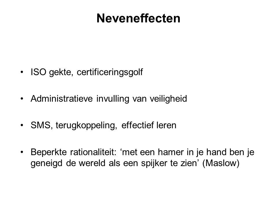 Neveneffecten ISO gekte, certificeringsgolf