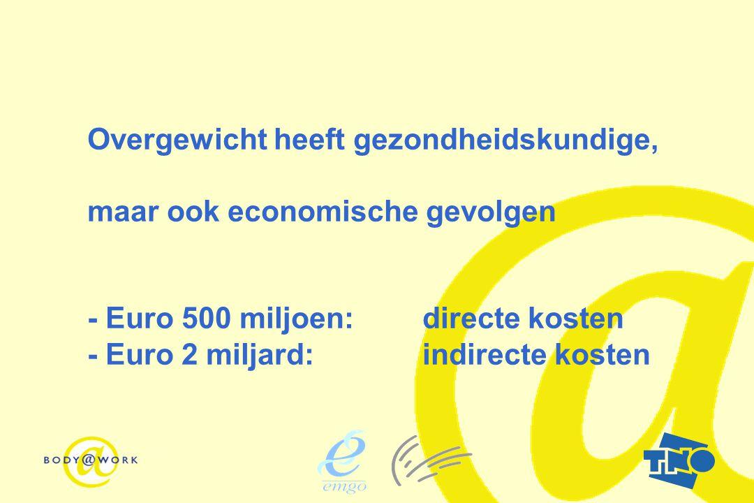 Overgewicht heeft gezondheidskundige, maar ook economische gevolgen - Euro 500 miljoen: directe kosten - Euro 2 miljard: indirecte kosten