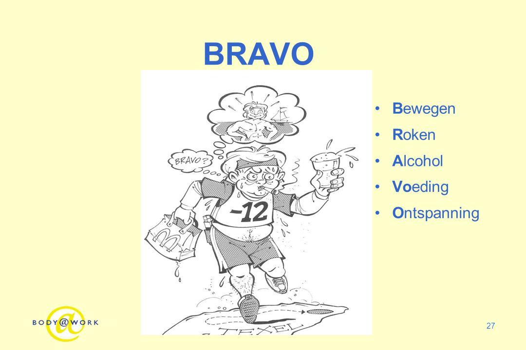 BRAVO Bewegen Roken Alcohol Voeding Ontspanning