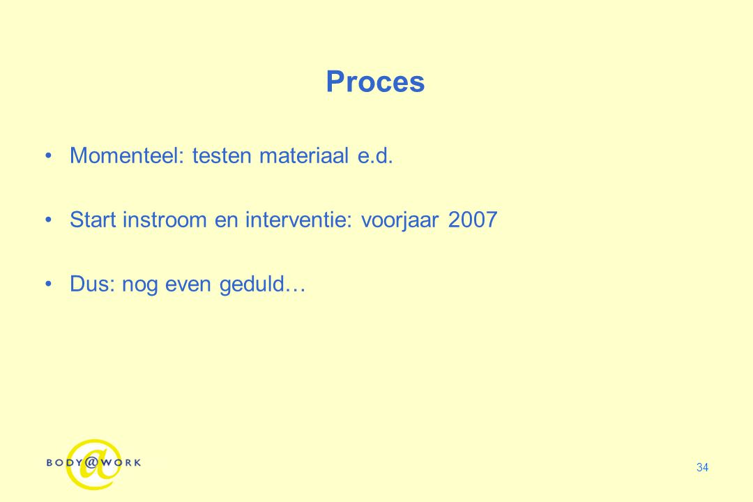 Proces Momenteel: testen materiaal e.d.