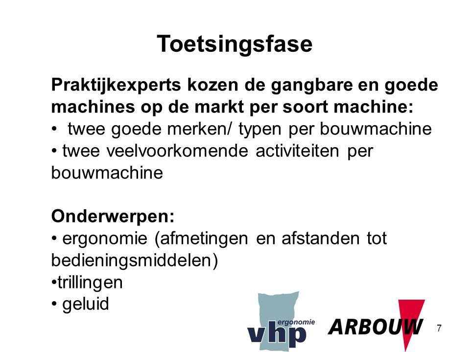 vhp ergonomie Uitkomsten: geluid 5 april 2017 www.vhp-ergonomie.nl