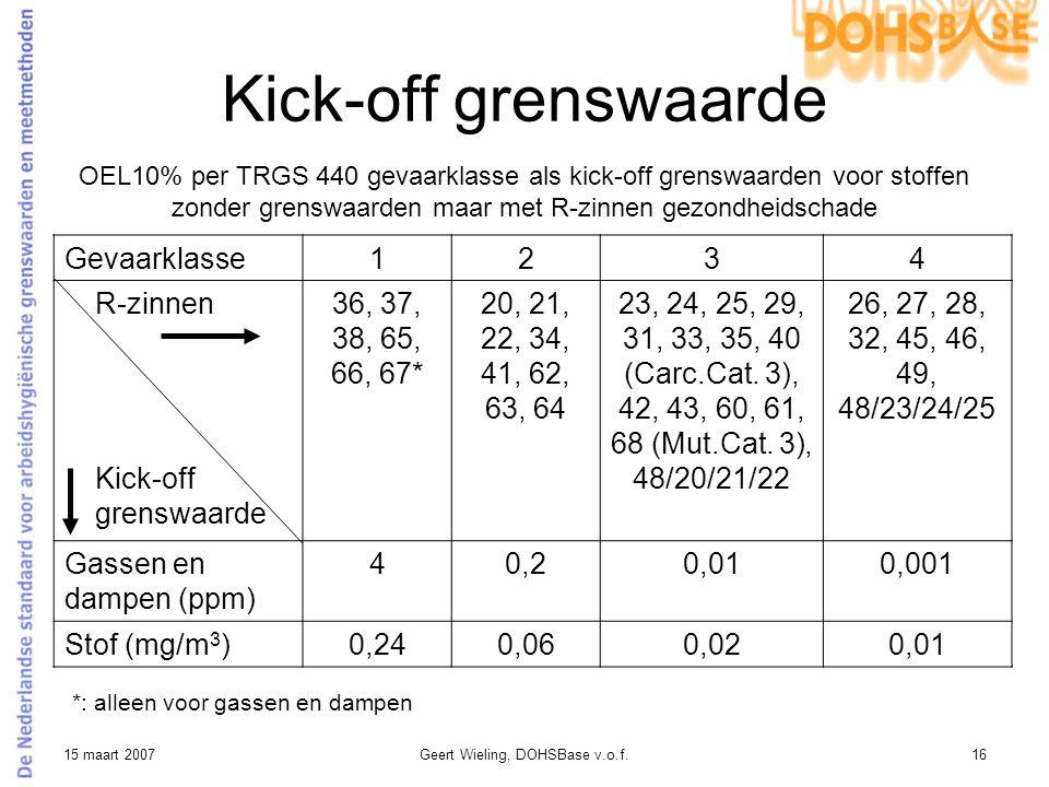 Kick-off grenswaarde Gevaarklasse 1 2 3 4 R-zinnen