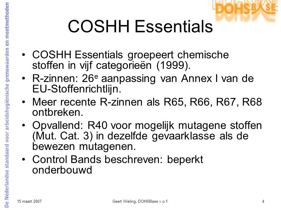 Geert Wieling, DOHSBase v.o.f.