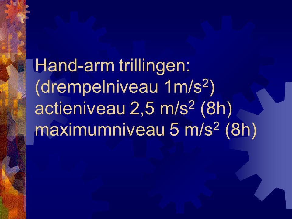 Hand-arm trillingen: (drempelniveau 1m/s2) actieniveau 2,5 m/s2 (8h) maximumniveau 5 m/s2 (8h)