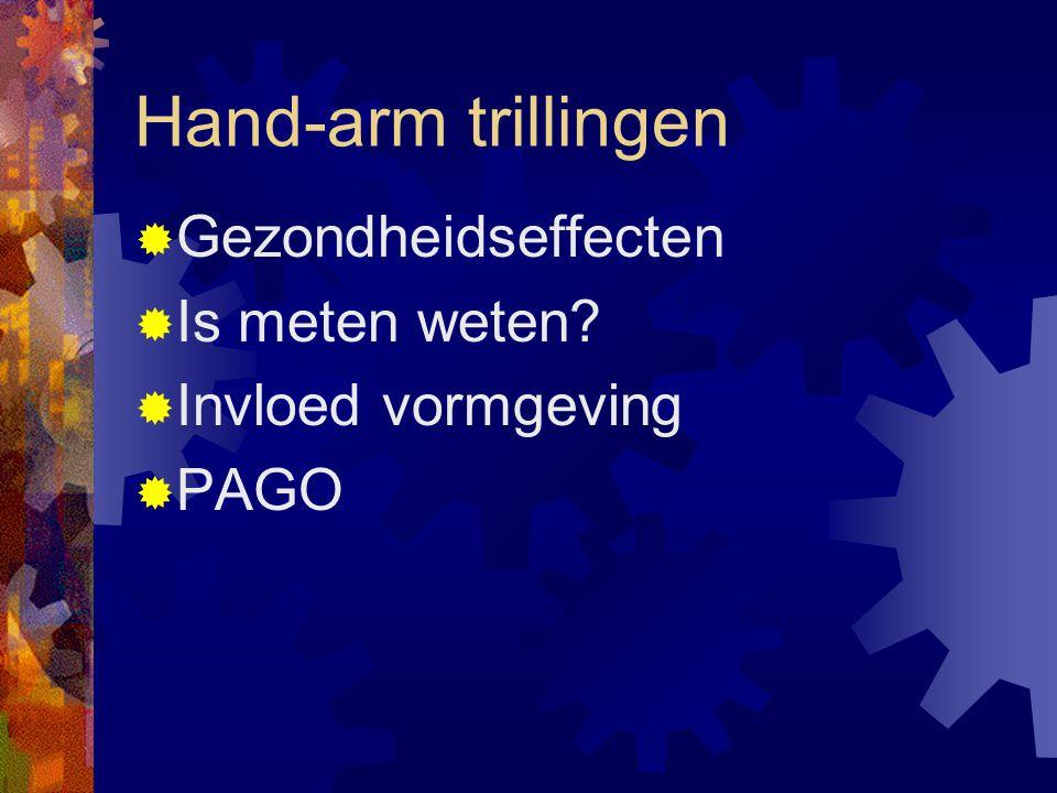 Hand-arm trillingen Gezondheidseffecten Is meten weten