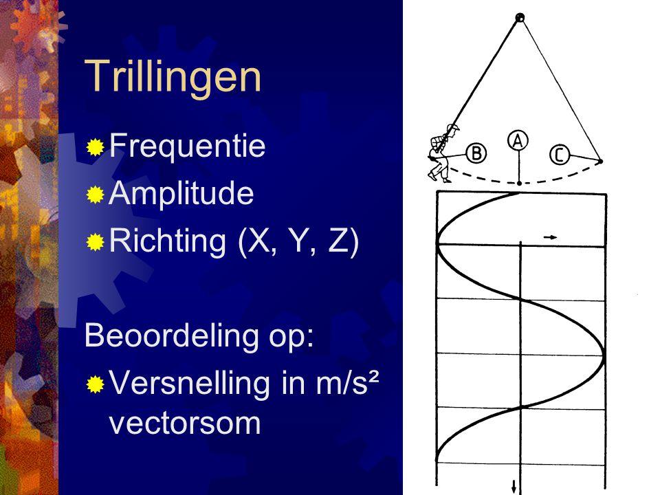 Trillingen Frequentie Amplitude Richting (X, Y, Z) Beoordeling op: