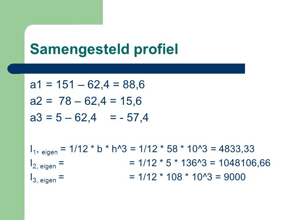 Samengesteld profiel a1 = 151 – 62,4 = 88,6 a2 = 78 – 62,4 = 15,6