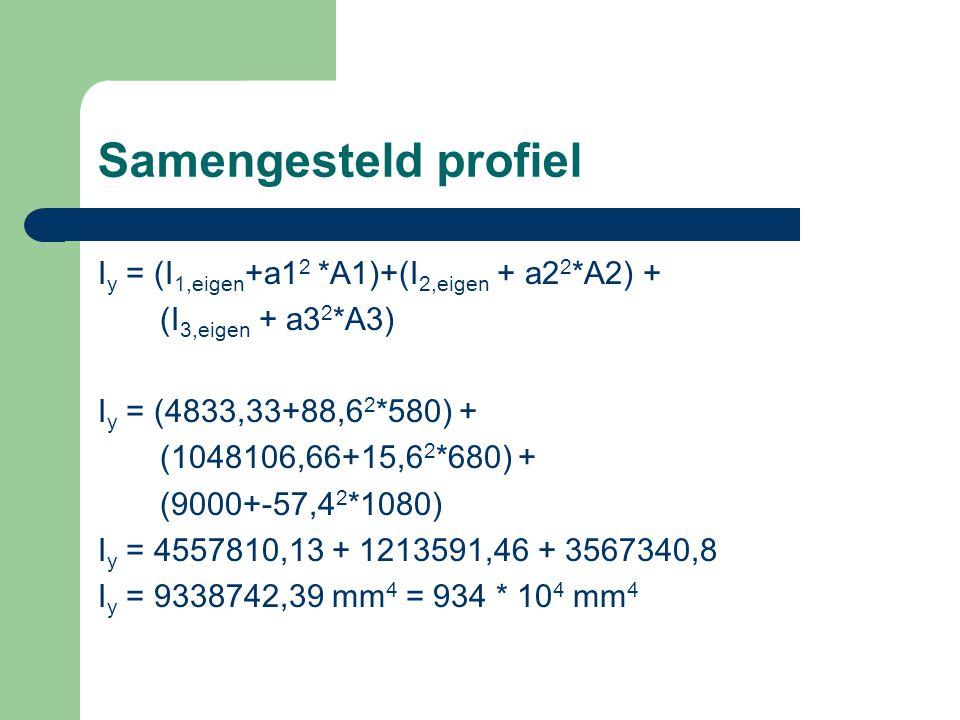 Samengesteld profiel Iy = (I1,eigen+a12 *A1)+(I2,eigen + a22*A2) +
