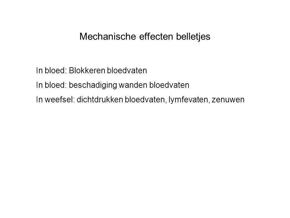 Mechanische effecten belletjes