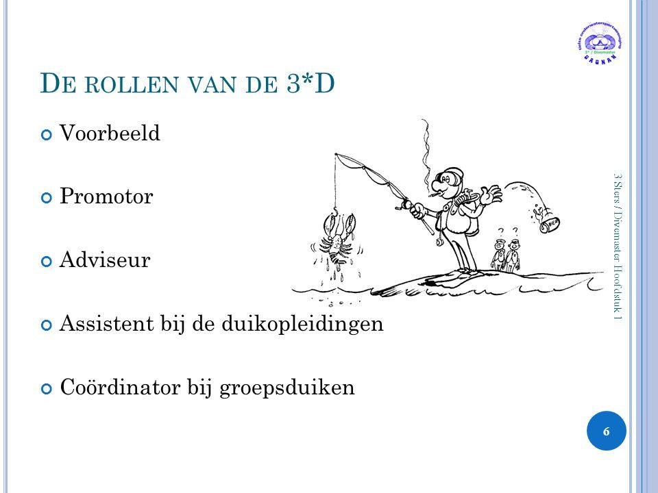 De rollen van de 3*D Voorbeeld Promotor Adviseur