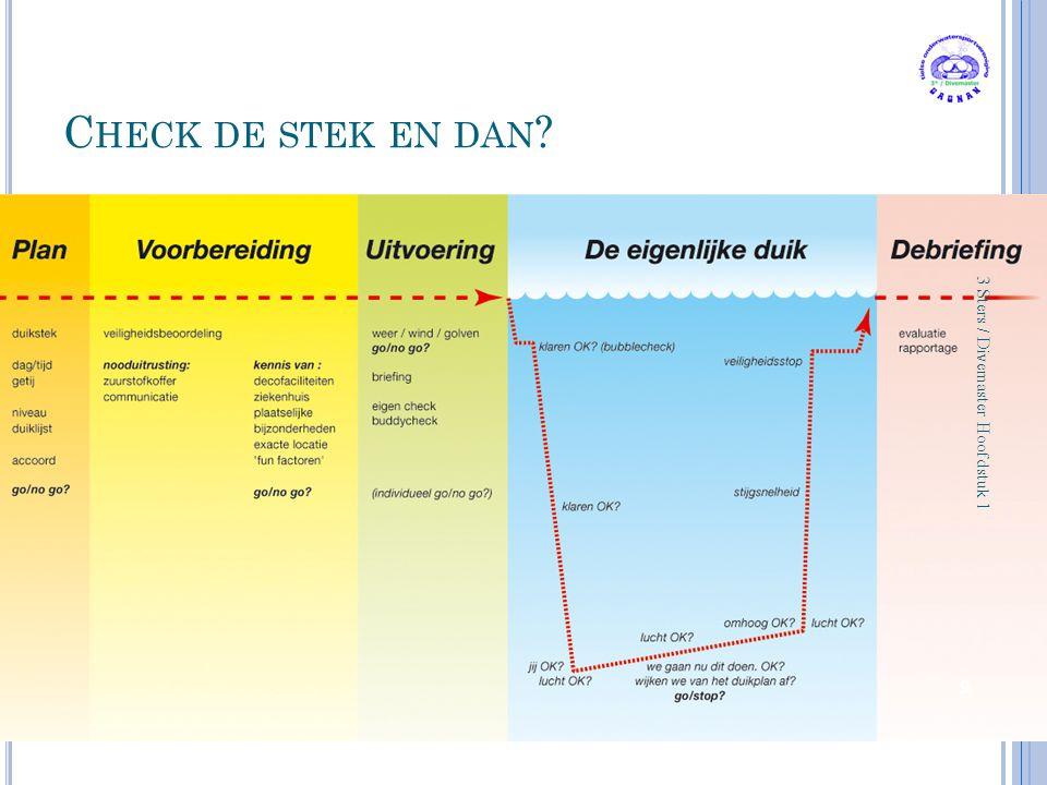 Check de stek en dan 3 Sters / Divemaster Hoofdstuk 1