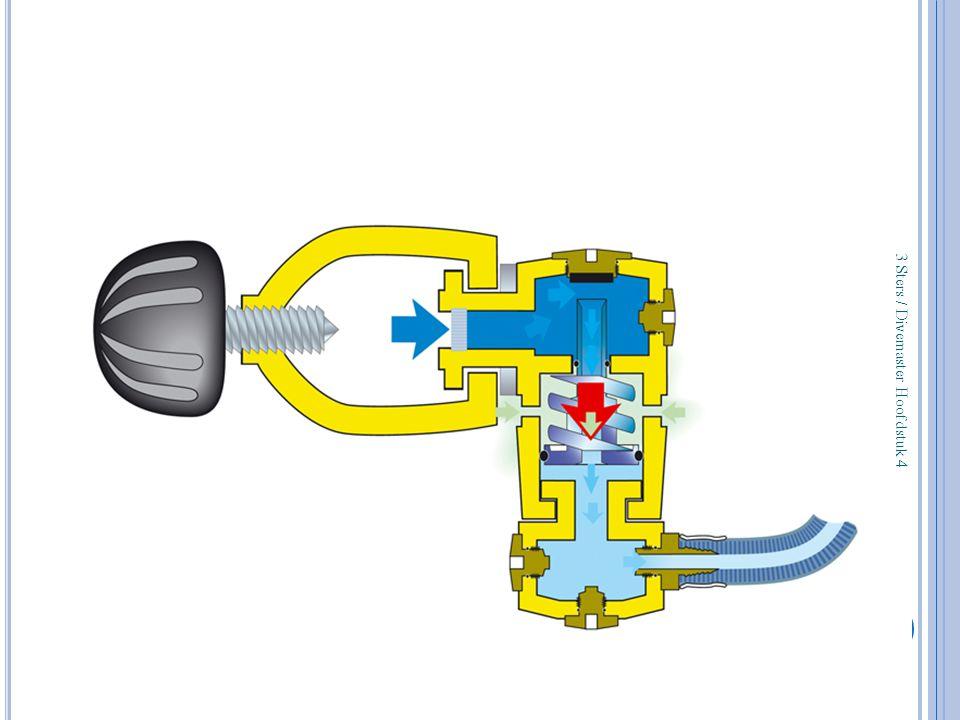 Gebalanceerde piston 3 Sters / Divemaster Hoofdstuk 4